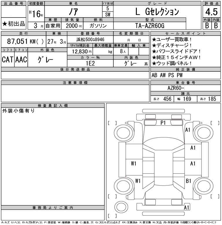 example japanese car auction sheet - Andrew's Japanese Cars