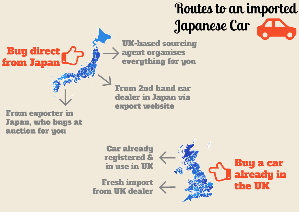 routes to an imported japanese car hd