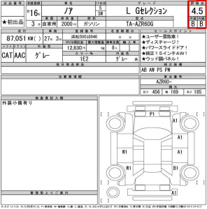 A picture of a car auction sheet showing the location of Japanese car auction grades